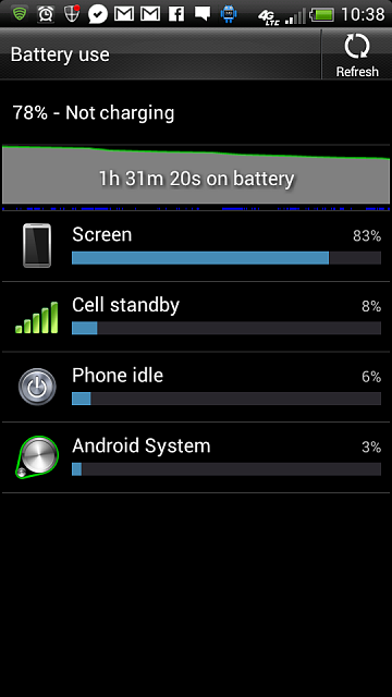 How is the battery life for the Vivid?-2012-10-25_10-38-32.png