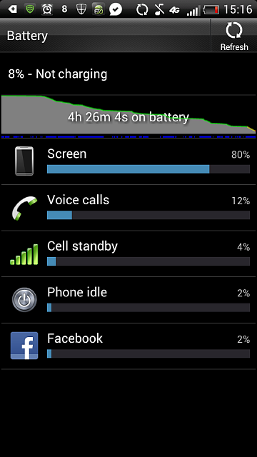 How is the battery life for the Vivid?-2012-10-31_15-16-19.png