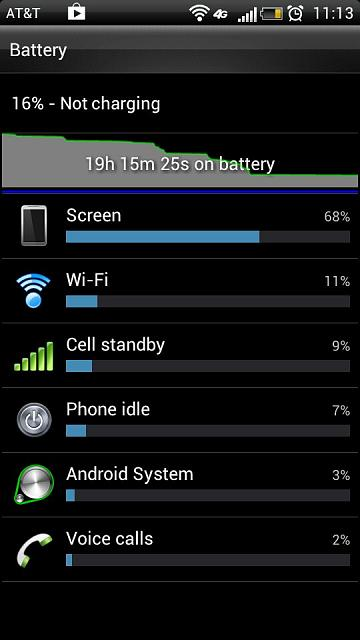 More awful vivid battery life.-uploadfromtaptalk1352049291850.jpg