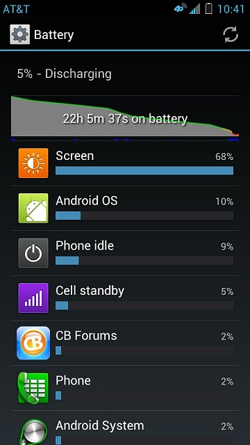 How is the battery life for the Vivid?-uploadfromtaptalk1352828967933.jpg