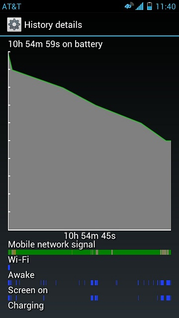 How is the battery life for the Vivid?-uploadfromtaptalk1352958259540.jpg