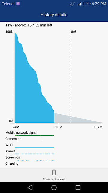 Battery drain Huawei P8 Lite (Screen)-unnamed.png
