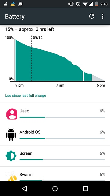 How do I stop other users from using battery and data?-screenshot_2014-12-09-14-43-05.jpg