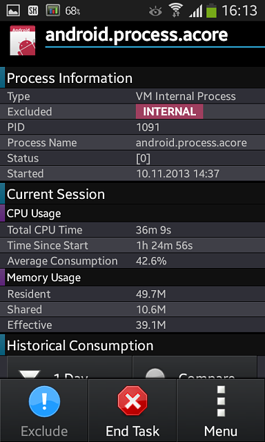 Problem: android.process.acore & com.android.providers.applications constant high CPU usage-screenshot_2013-11-10-16-13-30.png