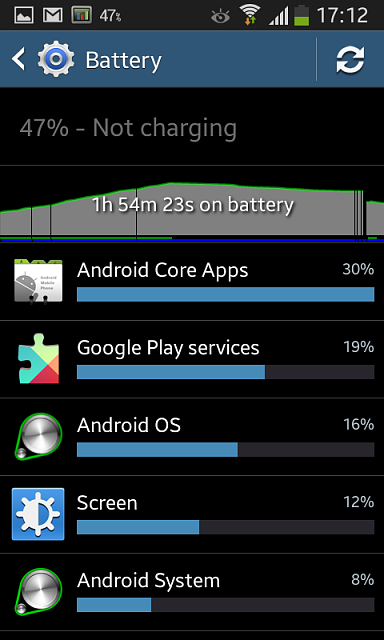 Problem: android.process.acore & com.android.providers.applications constant high CPU usage-screenshot_2013-11-10-17-12-42.png