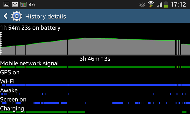 Problem: android.process.acore & com.android.providers.applications constant high CPU usage-screenshot_2013-11-10-17-12-51.png
