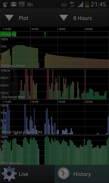 Problem: android.process.acore & com.android.providers.applications constant high CPU usage-screenshot_2013-11-10-21-45-51.png