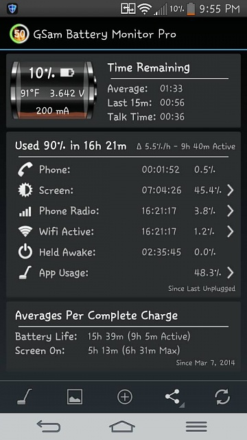 LG G Flex: Battery life thread-uploadfromtaptalk1394592970617.jpg