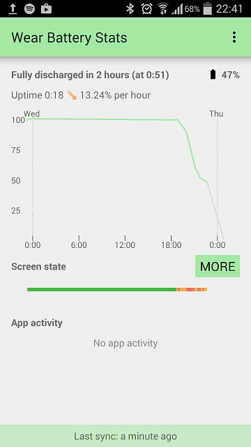 Why such terrible battery life with a factory formatted watch-screenshot_2015-03-11-22-41-15.jpg