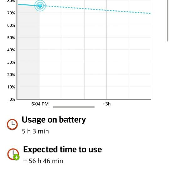 how fast does your battery run down when your g2 is in use?-643.jpg