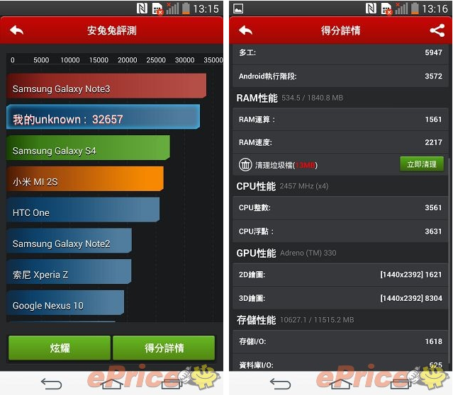 LG G3 Benchmark scores, how about yours?-lg-g3-benchmark-1.png