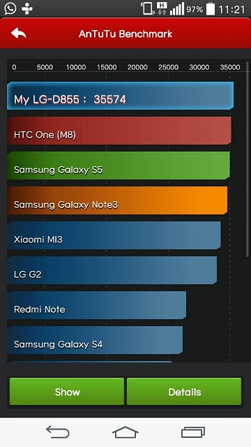 Why Is the G3 Showing Low Benchmark Scores?-uploadfromtaptalk1406974990395.jpg