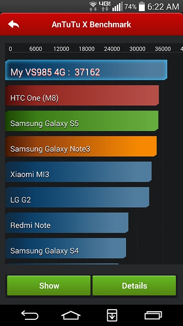 Why Is the G3 Showing Low Benchmark Scores?-screenshot_2014-08-02-06-22-09.jpg