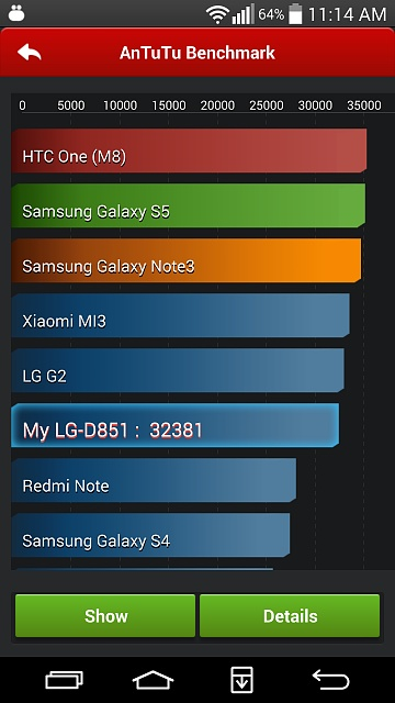 Why Is the G3 Showing Low Benchmark Scores?-2014-08-11-15.14.33.jpg