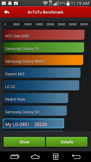 Why Is the G3 Showing Low Benchmark Scores?-2014-08-11-15.19.22.jpg
