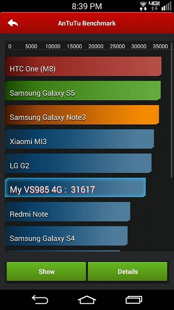 LG g3 antu tu benchmark issues-1408149760730.jpg
