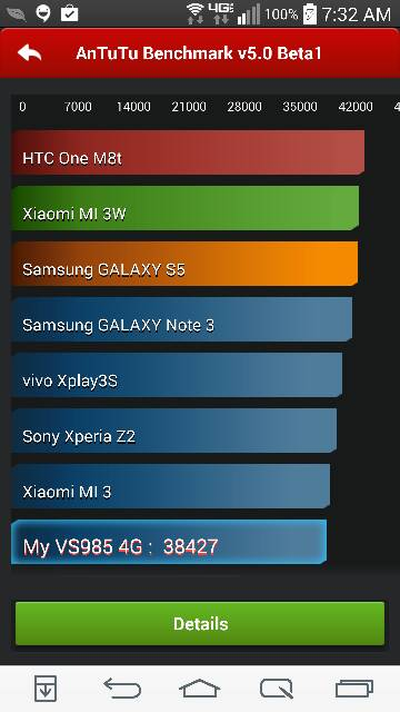 LG g3 antu tu benchmark issues-1785.jpg