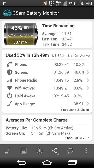 My LG G3 Battery Doesn't Last All Day.-1262.jpg
