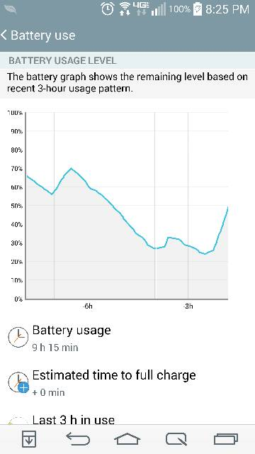 We need an extended life battery.-4955.jpg