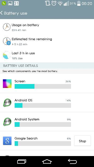 What is the battery life like on the LG G3I-10756.jpg