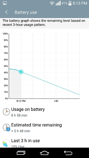 is this a bug in android 5? (battery usage)-screenshot_2014-11-16-20-13-10.jpg