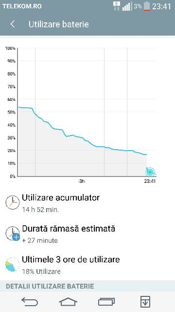 Lg G3 - post you battery stats, screenshots and how you use the phone-23283.jpg