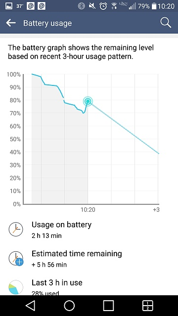 LG G3 battery draining like crazy - Android Forums at