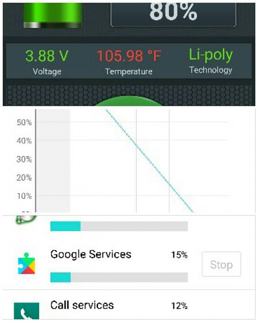 G3 getting hot and battery drain only when on mobile network-1484016919825.jpg