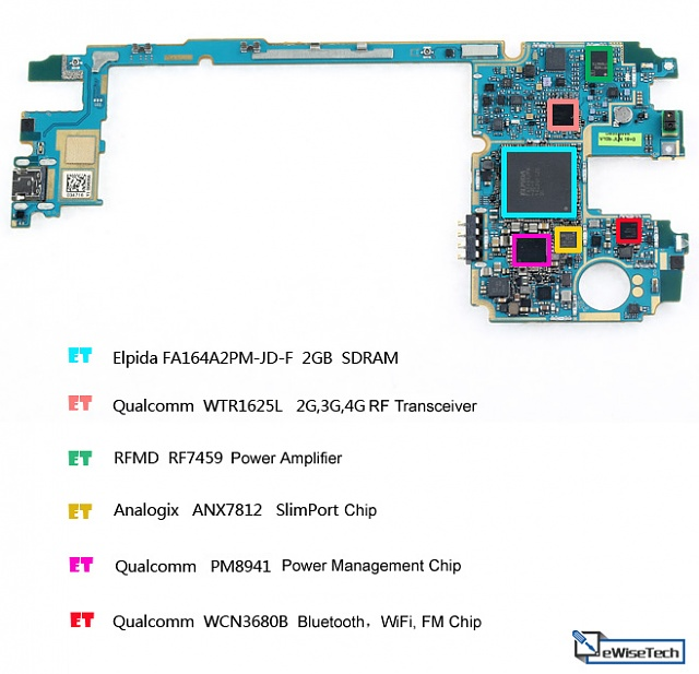 LG G3 - WiFi and Bluetooth won't turn on, why?-lg-g3-disassembly-10.jpg