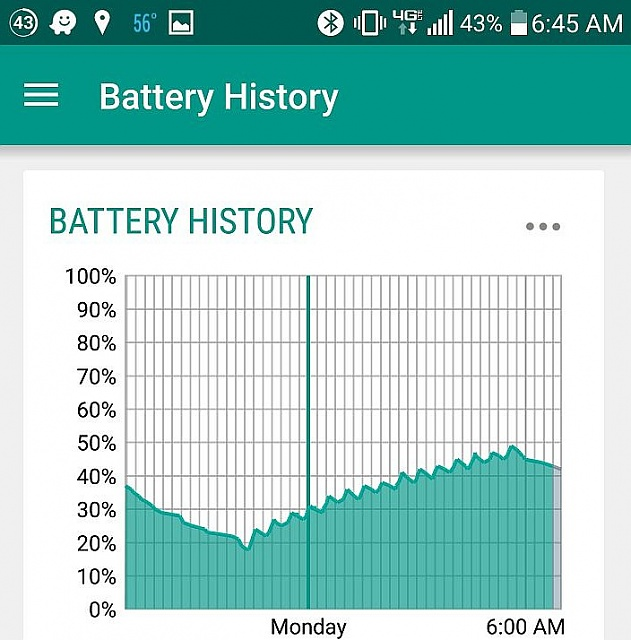 Strange charging behavior. Intermittent charging, until rebooting-screenshot_2015-06-08-06-45-12.jpg