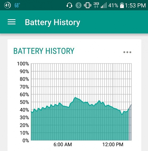 Strange charging behavior. Intermittent charging, until rebooting-screenshot_2015-06-08-13-53-43.jpg