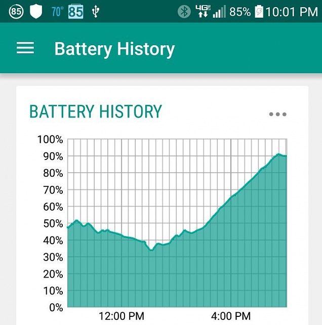 Strange charging behavior. Intermittent charging, until rebooting-screenshot_2015-06-08-22-01-19.jpg