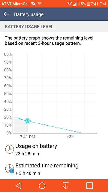 My LG G4 battery is the pits, what should I do?-screenshot_2015-06-16-19-41-14.jpg