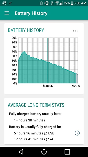 Strange charging behavior. Intermittent charging, until rebooting-screenshot_2015-06-11-05-50-26.jpg