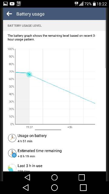 l lose %1 on battery every 5-10 minutes.-screenshot_2015-07-18-18-22-19.jpg