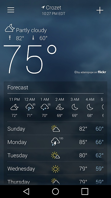 What weather app are you using?-uploadfromtaptalk1440383591548.jpg