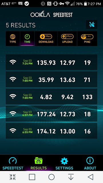 Very slow internet speed on wifi - Android Forums at ...