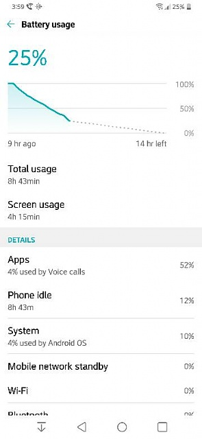Factory Apps Battery Drain Android Forums At Androidcentral Com