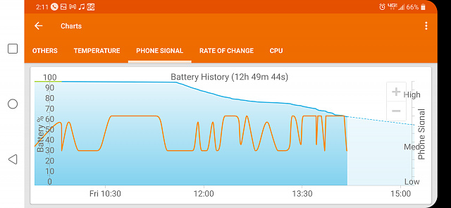 Replacement battery also dies quick. Is the phone the problem?-screenshot_20210312-141118.jpg