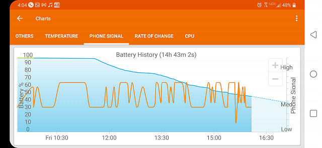 Replacement battery also dies quick. Is the phone the problem?-screenshot_20210312-160434.jpg
