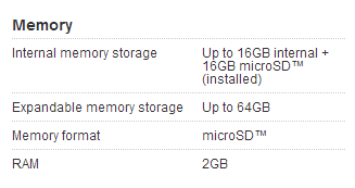 Out of the 16GB internal memory, how much is available to the user?-capture.png