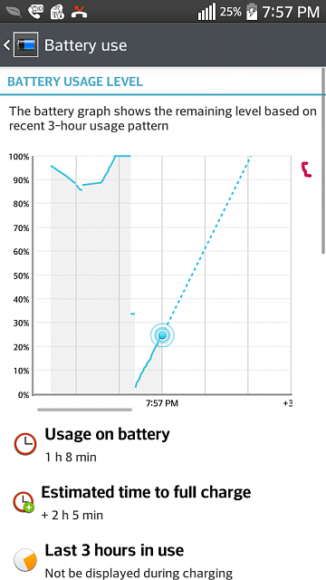 New L90 Battery suddenly discharges completely when phone is off-battery-drop.png