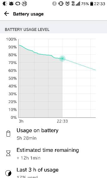 Insanely great battery life on the V20?-56095.jpg