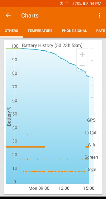 Really?!  A Factory Reset Seems to Have Negatively Impacted My V30's Battery Life-capture-_2018-05-28-15-04-56-1-.jpg