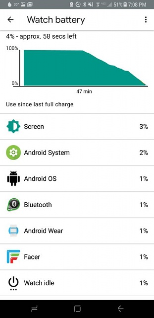 Battery Completely Drains In A Matter of Minutes-screenshot_20180315-190900.jpg