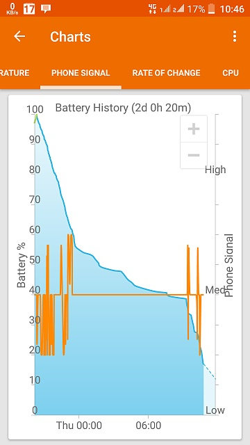 battery backup is poor-screenshot_20180419-104649.jpg