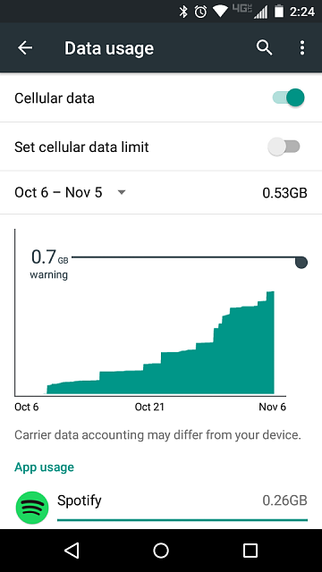 How much data am I really using?-screenshot_2015-11-04-14-24-21.png