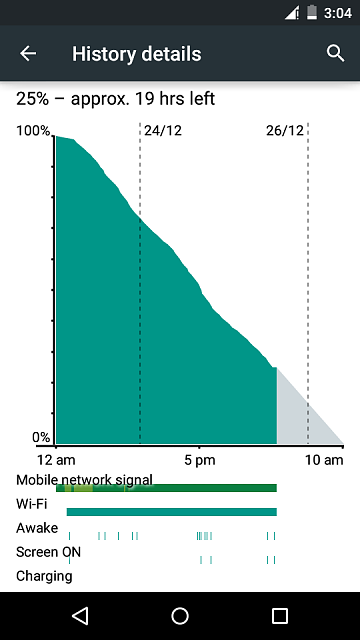 Battery life draining too fast on standby moto e2-screenshot_2015-12-25-15-04-53.png