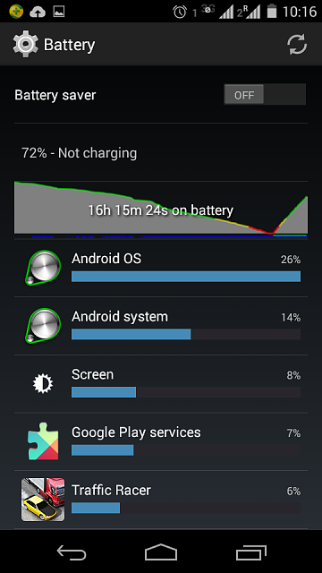 Why is my battery draining so fast on my Moto E?-screenshot_2014-11-17-10-16-13.png