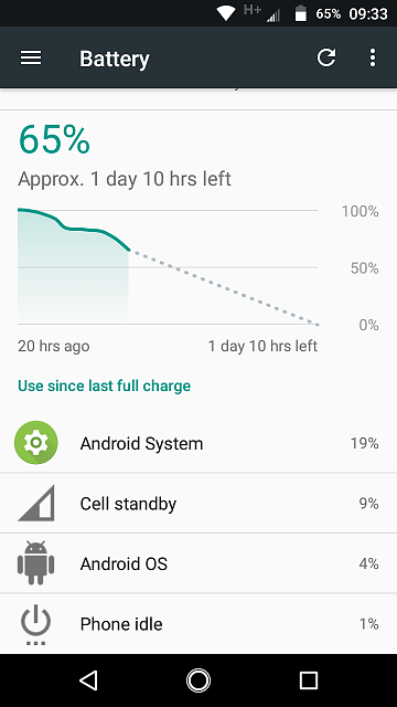 E4 VZW - Android System keeps draining my battery, how to investigate?-screenshot_20180824-093336.png
